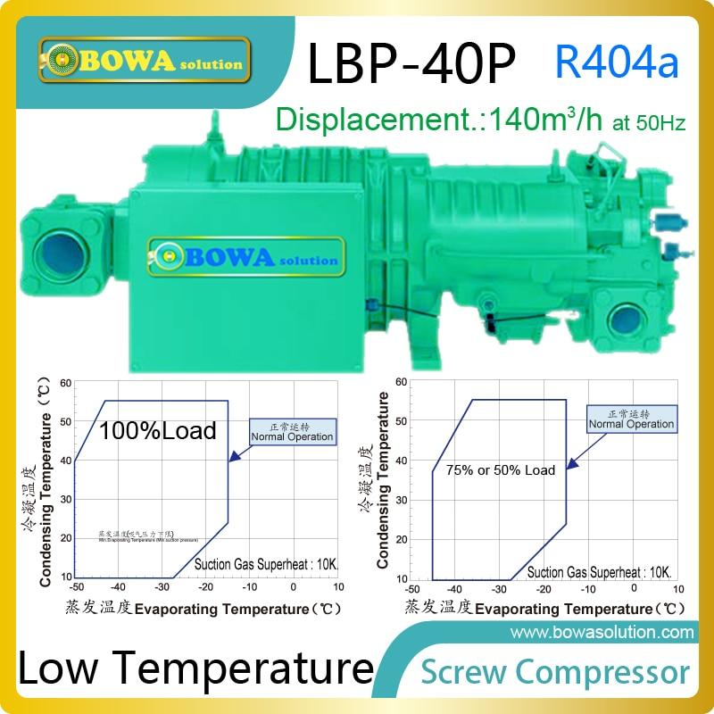 40HP LBP морозильник винтовые компрессоры подшипник давление в камере изолированы от камеры сжатия уплотнения элемент