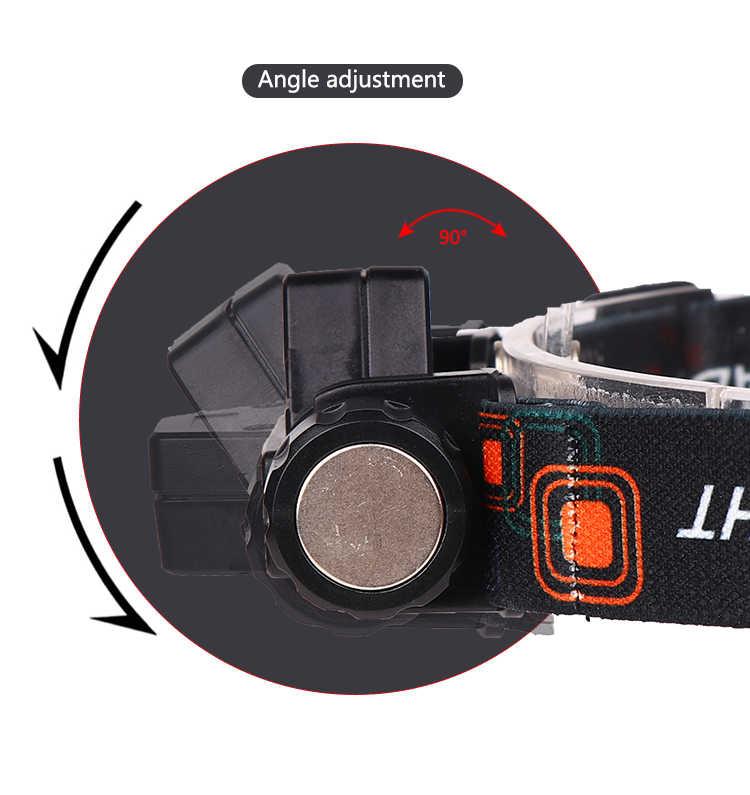 Przenośna mini lampa czołowa led wysokiej mocy wbudowana bateria T6 + cob usb ładowalny reflektor wodoodporna latarka czołowa lampa czołowa