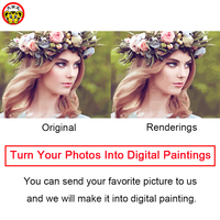 Private Photos Custom Diy Digital Oil Painting By Numbers Customize Wedding Family Pet Photos Coloring Numbers