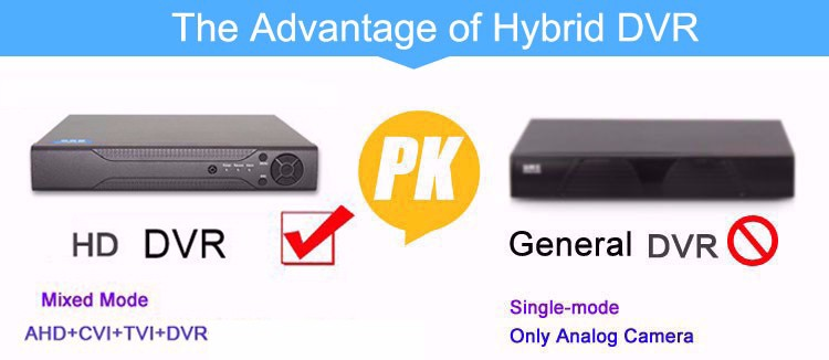 the advantage of hybrid dvr pciture