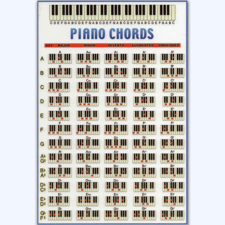 G 593 Klavier Akkorde Diagramm Schlüssel Musik Grafik übung