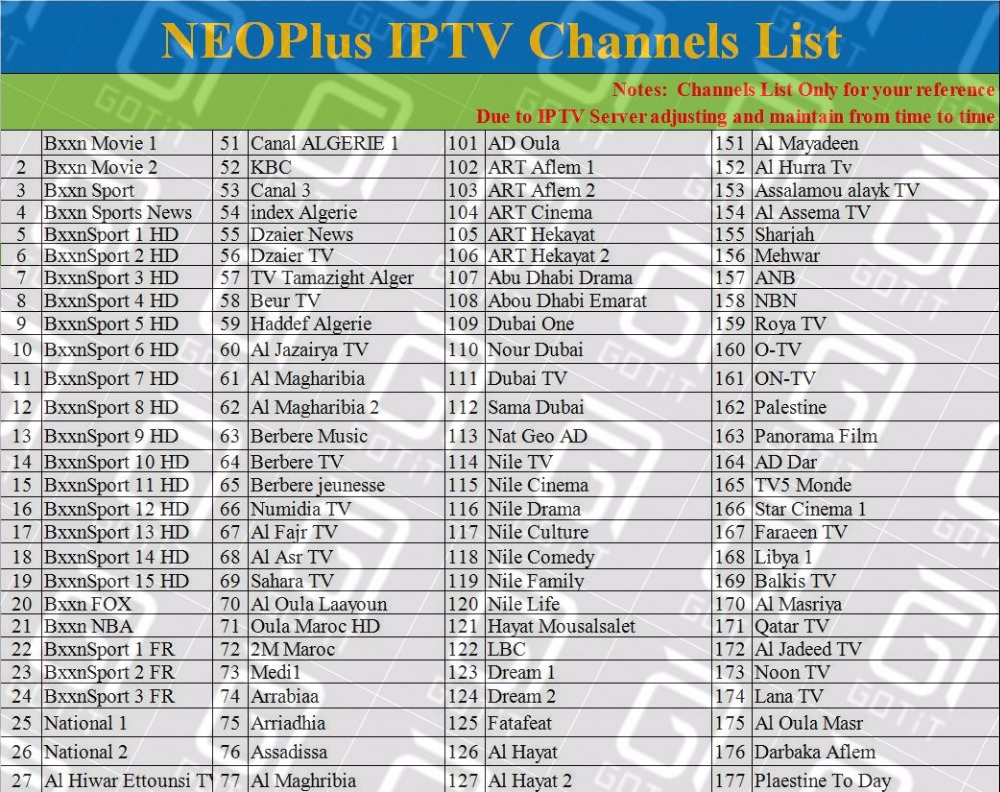 Channels List 1