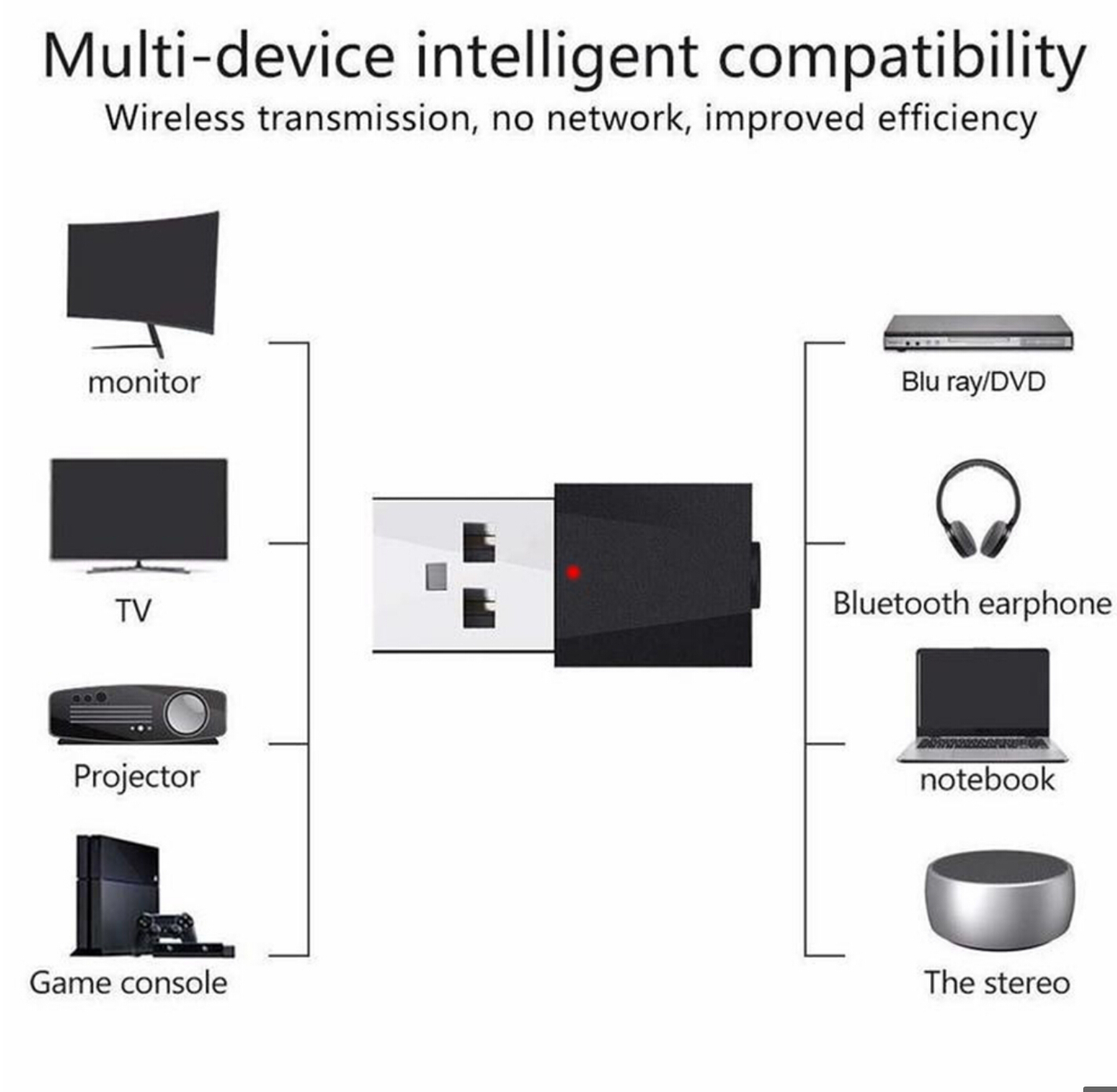 Image 2 - 2019 new Wireless USB AUX Mini Bluetooth Receiver For Fiat 500 600 500l 500x diagnostic punto stilo bravo freemont stilo panda-in Car Tax Disc Holders from Automobiles & Motorcycles