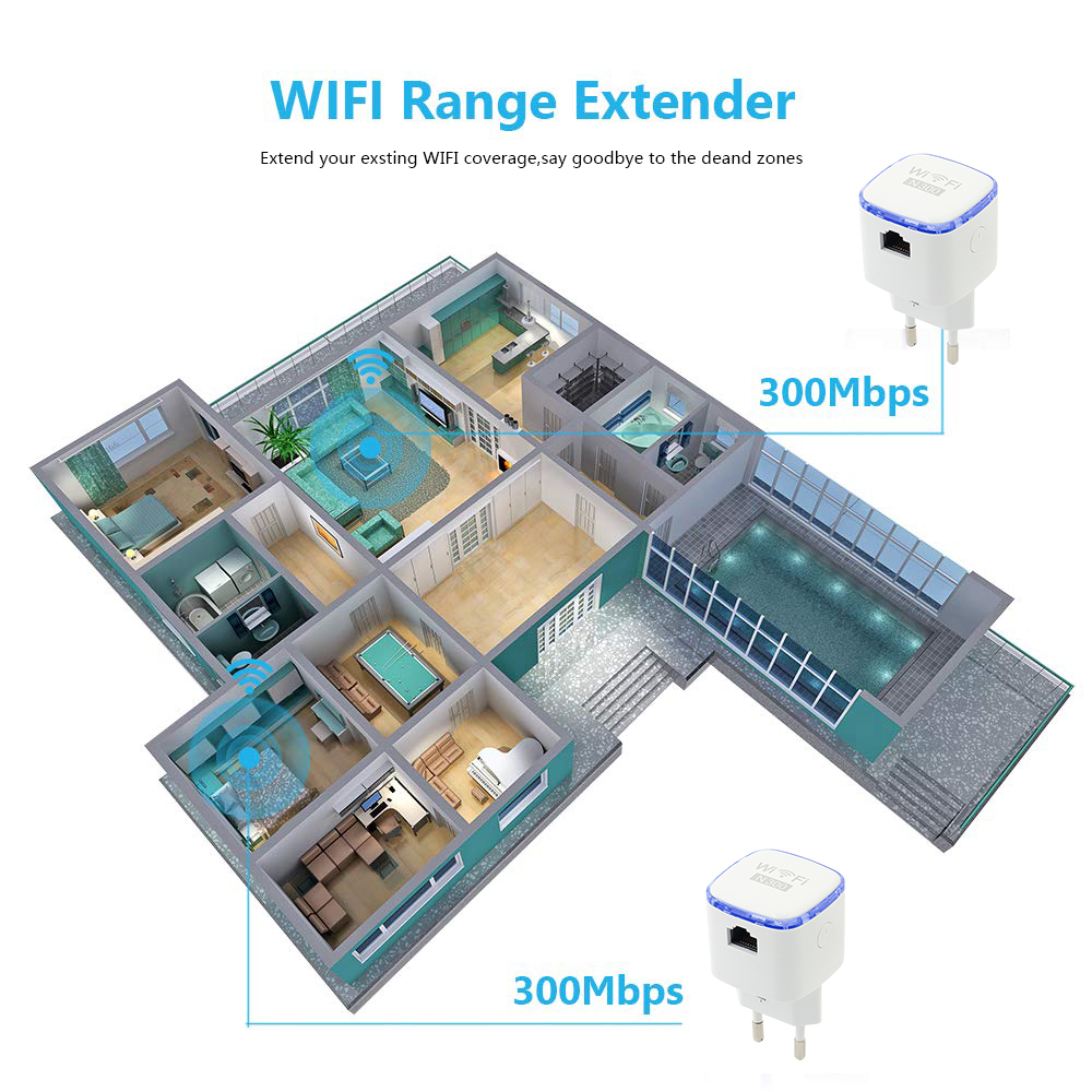 Image 5 - WiFi Range Extender 300Mbps Travel Wi Fi Repeater/Internet Signal Booster Amplifier Ethernet Port for Travel WiFi Router/Home AP-in Modem-Router Combos from Computer & Office