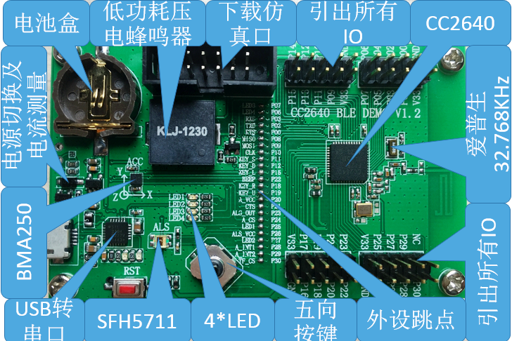 CC2640DK доска SmartRfEB06 TI BLE Bluetooth 4,1 развитию CC2650 CC2630