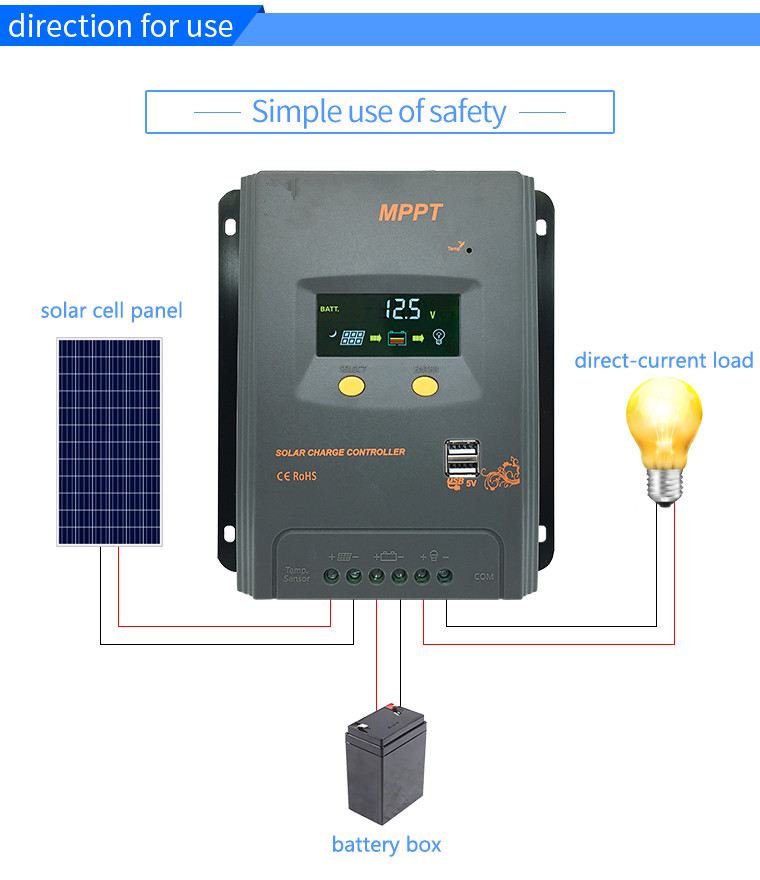 HTB12c9iXcvrK1Rjy0Feq6ATmVXaL - CPK Multi-function 12V 24V 20A MPPT Solar Charger Controller High Efficiency with