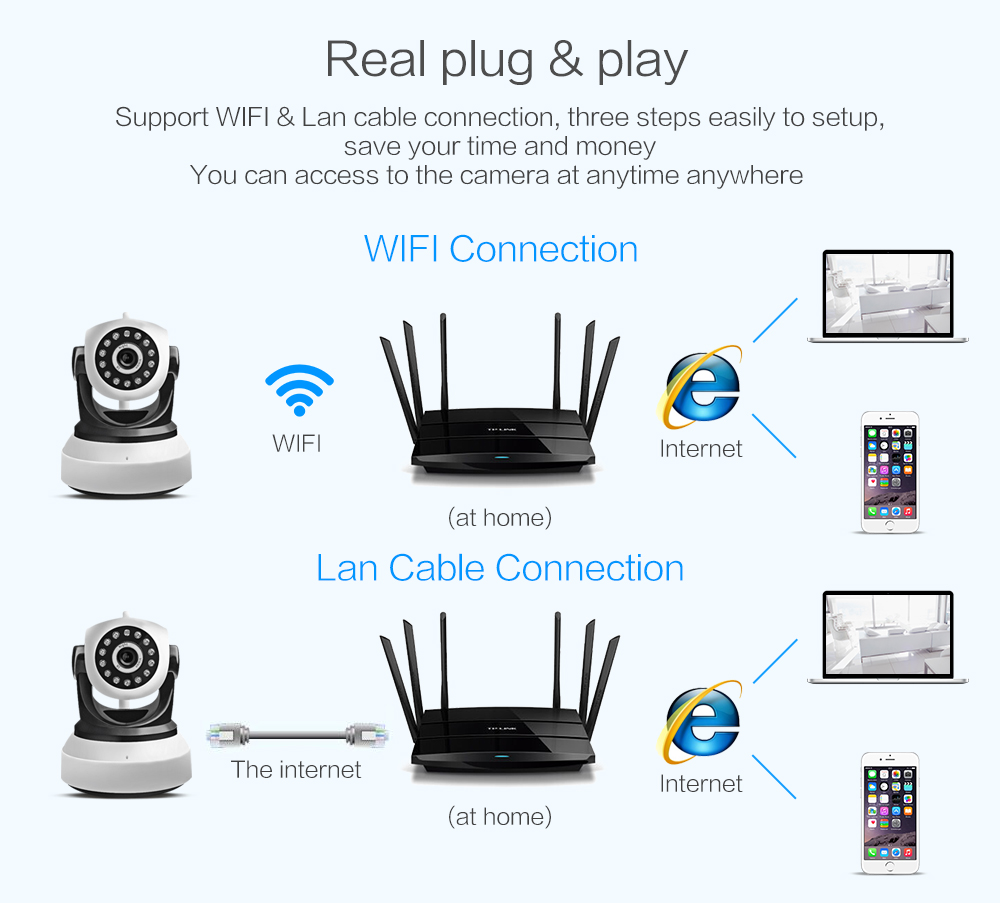 wi-fi ip camera (3)