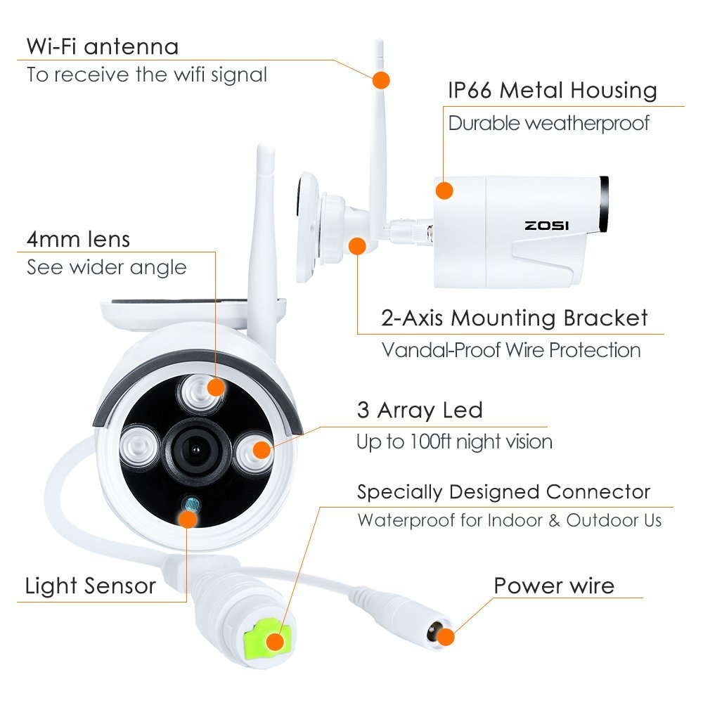 Outdoor Surveillance Camera Wiring Schematic Diagrams Security Cam Diagram Led Sensor Trusted Basic