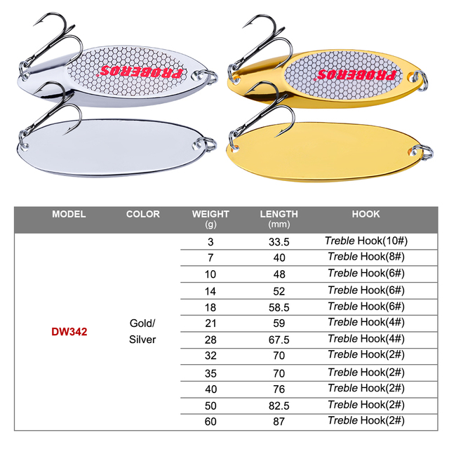 1px Fishing Biats Metal Spoon Lure 3g-35g Metal Bass Baits Silver Spoon Fishing Lure 8#-2# Hook Metal Lure Fishing Tackle