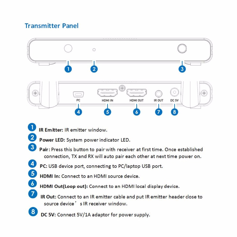 Wireless HDMI Video Audio Transmitter Receiver Kit HDMI 1 4b KVM By Wireless Transmission Extender 330ft With IR USB Loop Out in HDMI Cables from Consumer Electronics