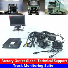 Factory wholesale truck monitoring kit school bus / private car / off-road vehicle local video HD system host PAL / NTSC mdvr manufacturers sell direct ahd hd car video recorder 4 way hdd monitor host ntsc pal system