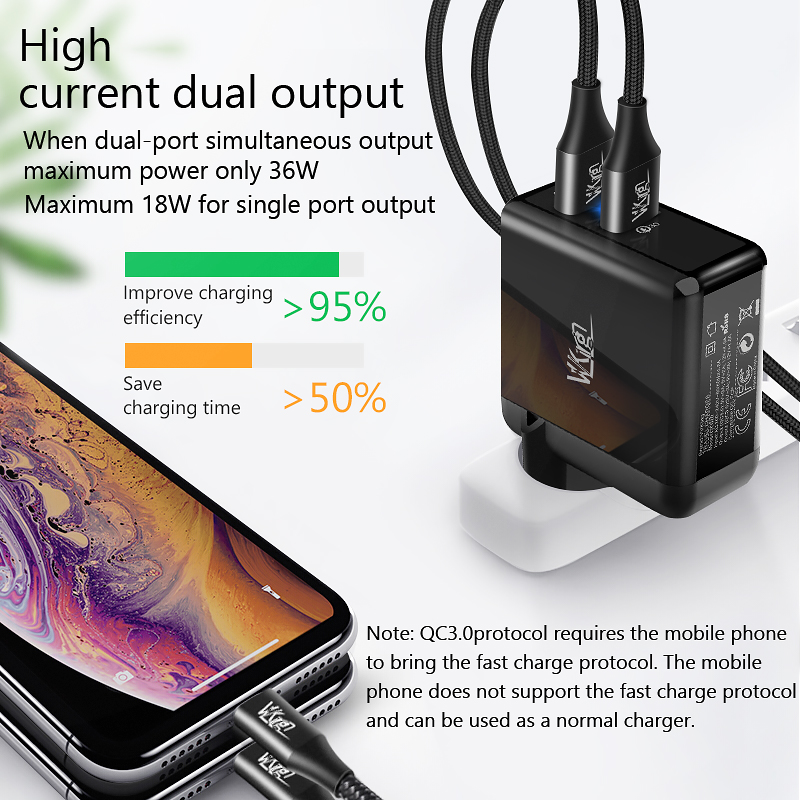 Image 5 - VVKing USB Fast Charger 36W Dual Quick Charge 3.0  For iPhone Samsung Galaxy Xiaomi Huawei LG QC3.0 Charging EU/US Phone Charger-in Mobile Phone Chargers from Cellphones & Telecommunications