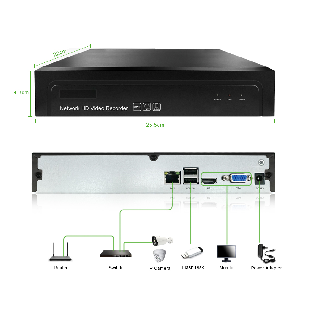 G.Ccraftsman 16ch 5MP H.265 NVR Network Video Recorder 1 HDD 24/7 Recording IP Camera Onvif 2.6 P2P Security System AEeye-in Surveillance Video Recorder from Security & Protection    3
