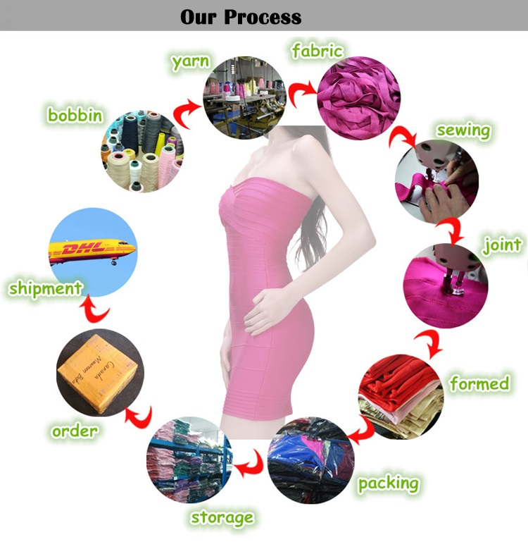 5.Our Process