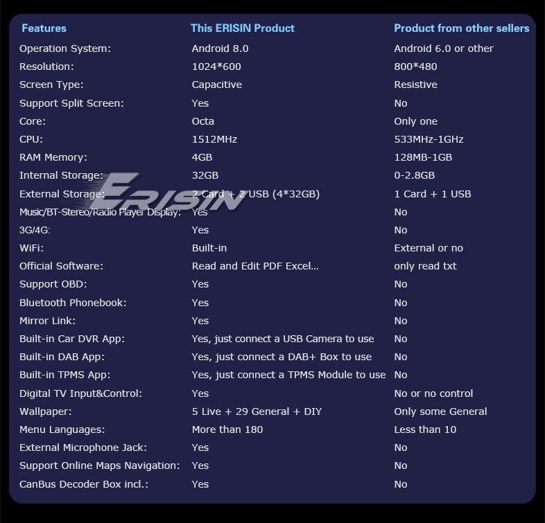 ES8846B-R3-Contrast
