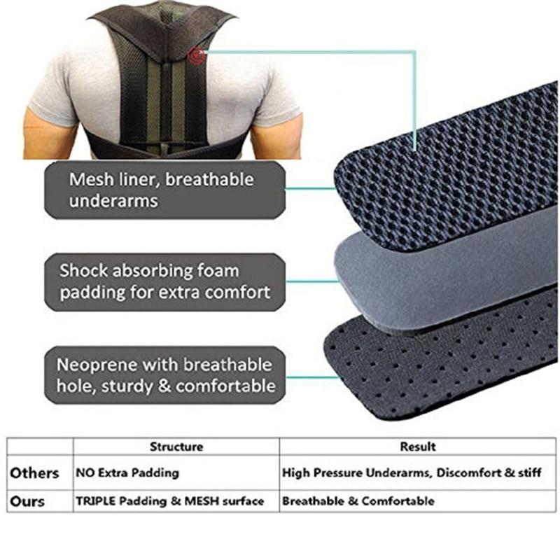 Unisex Lower Back Support Belt for Women Men Orthopedic Posture Corrector Brace Shoulder Back Spine Support Belt Pad Corset Pain
