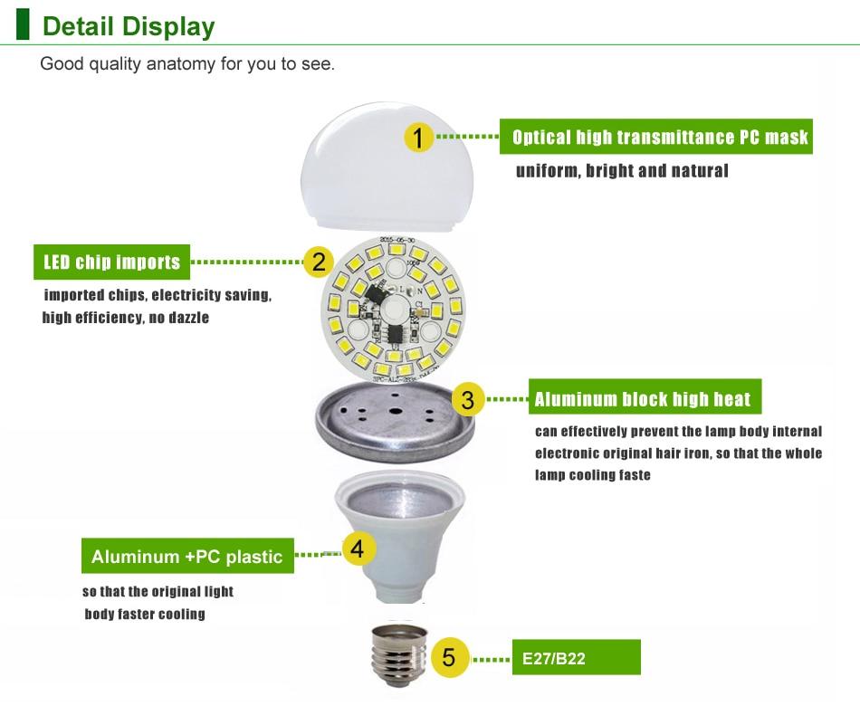 YOYOLUO LED Bulb E27 3W 6W 9W 12W Watt AC&DC 12V 24V 36V 12 85V Home ...