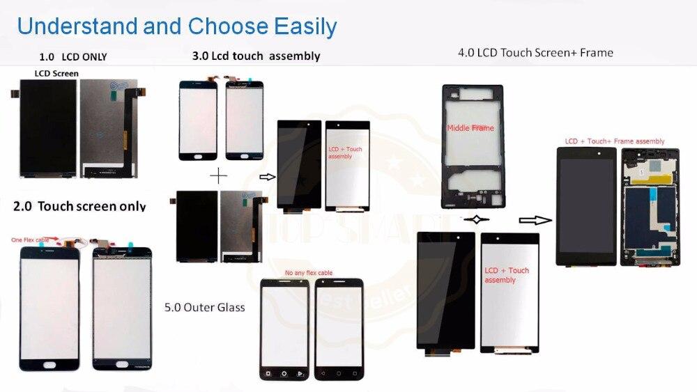 phone screen choose