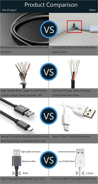 Image 3 - USB A 2,0 для USB C быстро Зарядное устройство USB кабель с нейлоновой оплеткой USB C кабель совместим samsung Galaxy S10 S9 S8 plus Note 9 8, Moto Z, LG, V30 V20 G5