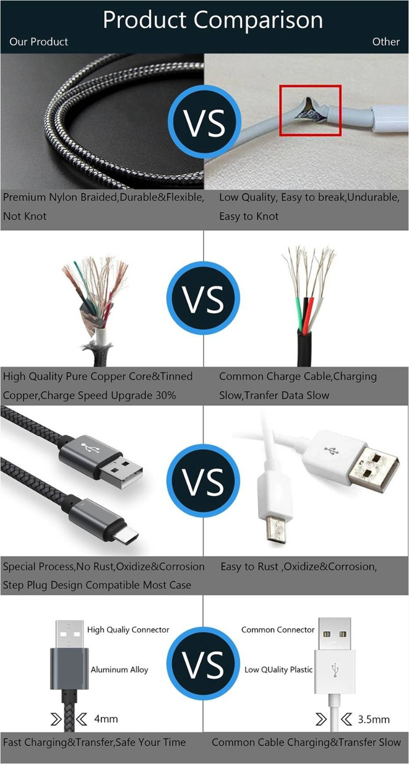 Image 3 - USB A 2.0 to USB C Fast Charger Nylon Braided USB C Cable compatible Samsung Galaxy S10 S9 S8 plus Note 9 8,Moto Z,LG V30 V20 G5-in Computer Cables & Connectors from Computer & Office