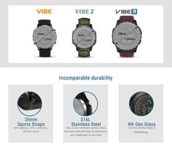 שעון חכם הכולל מזג האוויר, מערכת הפעלה אנדרואיד