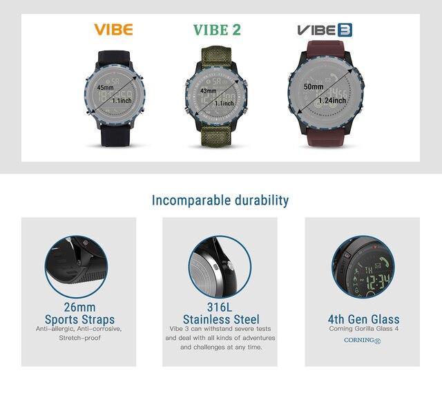 שעון חכם הכולל מזג האוויר, מערכת הפעלה אנדרואיד 1