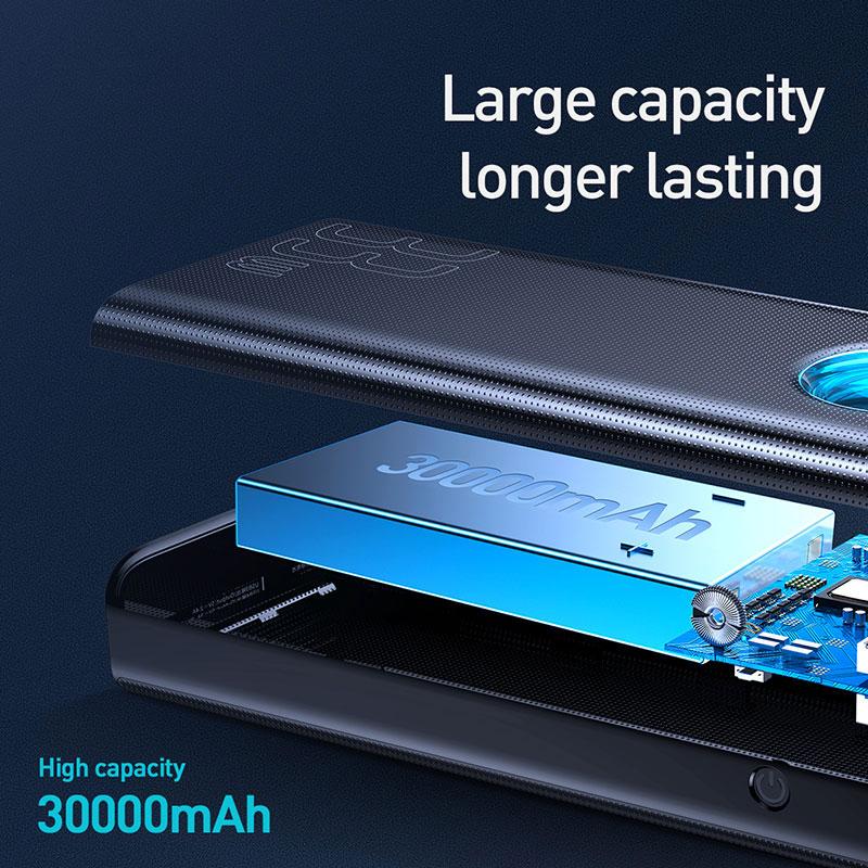 Baseus batterie externe 30000mAh Type-c PD 3.0 Chargeur rapide Pour iPhone Charge Rapide 3.0 Externe chargeur de batterie portable Pour Xiaomi Samsung - 5