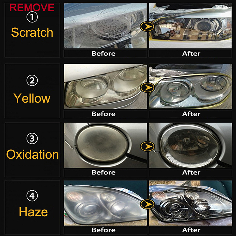 Image 2 - LuDuo Headlight Polish Restoration Kits Car Headlamp Polishing Cleaner Paste Care Wash Brightener Repair Paint Care with Cloth-in Polishing & Grinding Materials Set from Automobiles & Motorcycles
