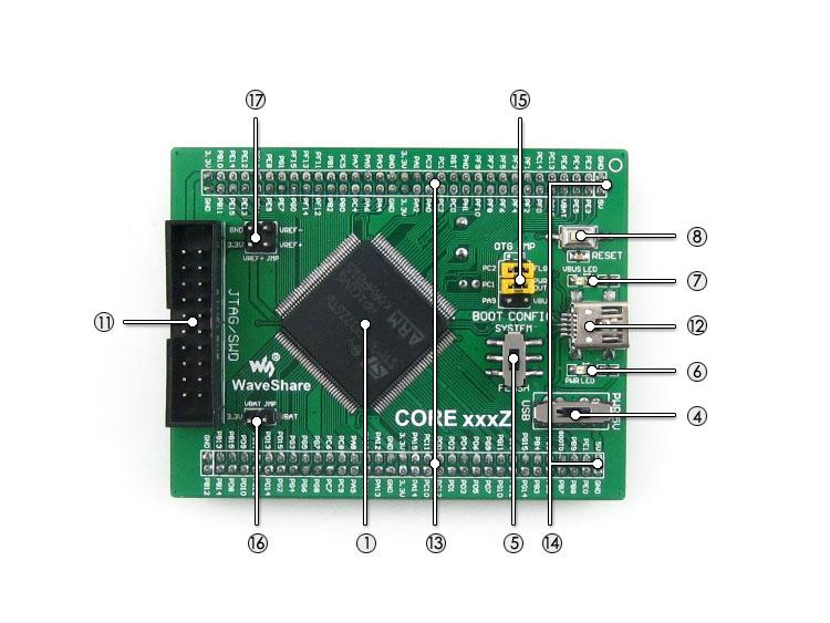 Core407Z on board resource