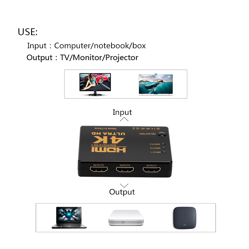 FMCYO HDMI KVM Switch Box 4K Resolution Switcher 1 Port PCs Sharing 3  Devices For PC Notebook Monitor Give 2 HDMI Cables