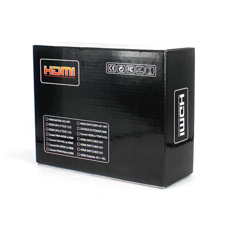 HDMI 1 in 4 spliter