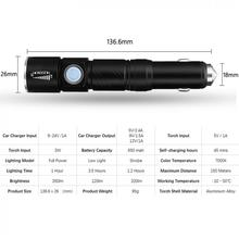 350 люмен 3 Вт 3 режима света фонарик с мини-зумом перезаряжаемый с автомобильным зарядным устройст