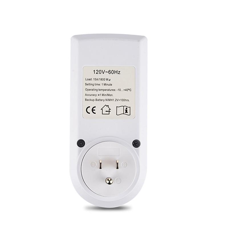 power meter (6)