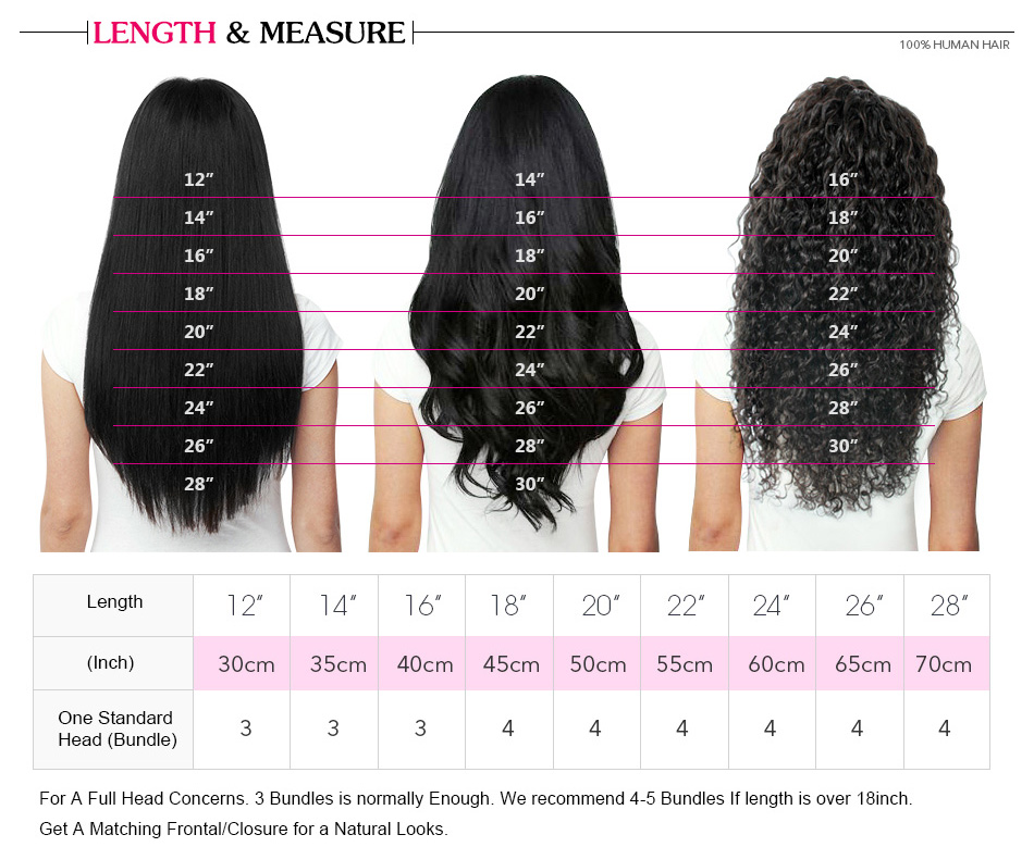 Cynosure Brazilian Hair Weave 3 Bundles With Closure Double Weft Body Wave Human Hair Bundles With Closure Remy Medium Ratio
