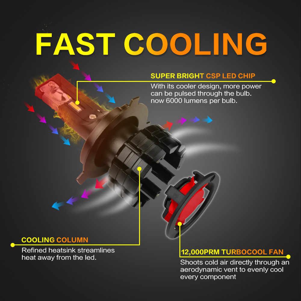 Zdatt H7 H4 Led Car Headlight H11 H8 H9 HB3 HB4 9005 9006 Canbus 100W 12000LM 12V 6000K Running Lights Automobiles Auto Lamp