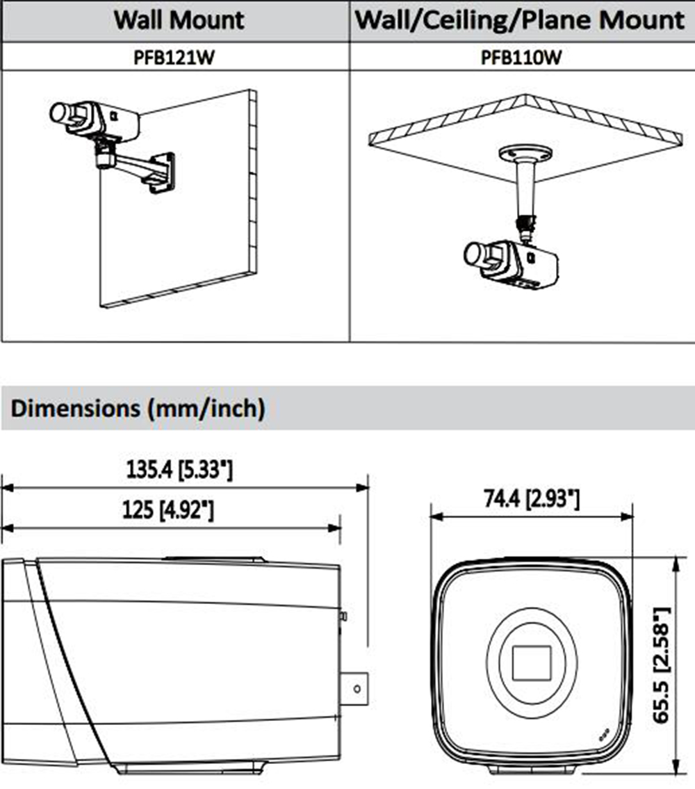 Dahua Ip Camera Wiring Diagram Trusted Diagrams 4k Pictures Full Hq Coaxial Cable Arindam