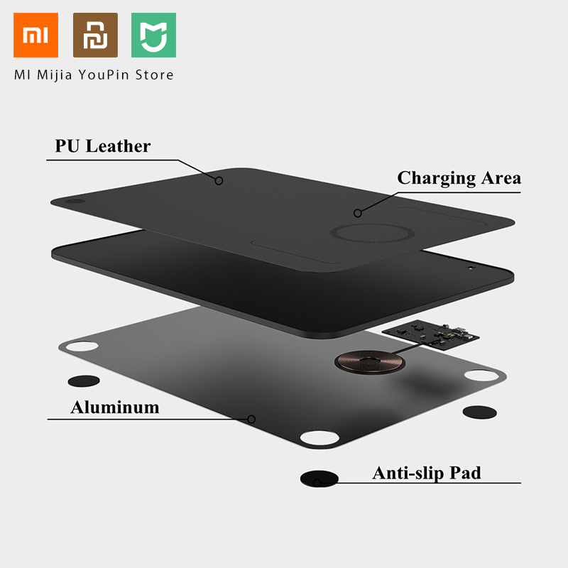 Image 3 - Original Xiaomi MIIIW Qi Wireless Fast Charger PU Leather Mouse 