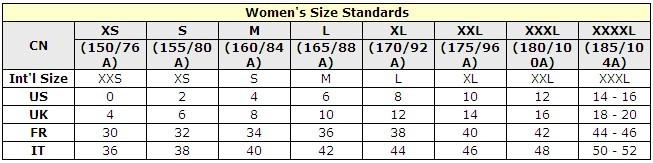 women standard chart