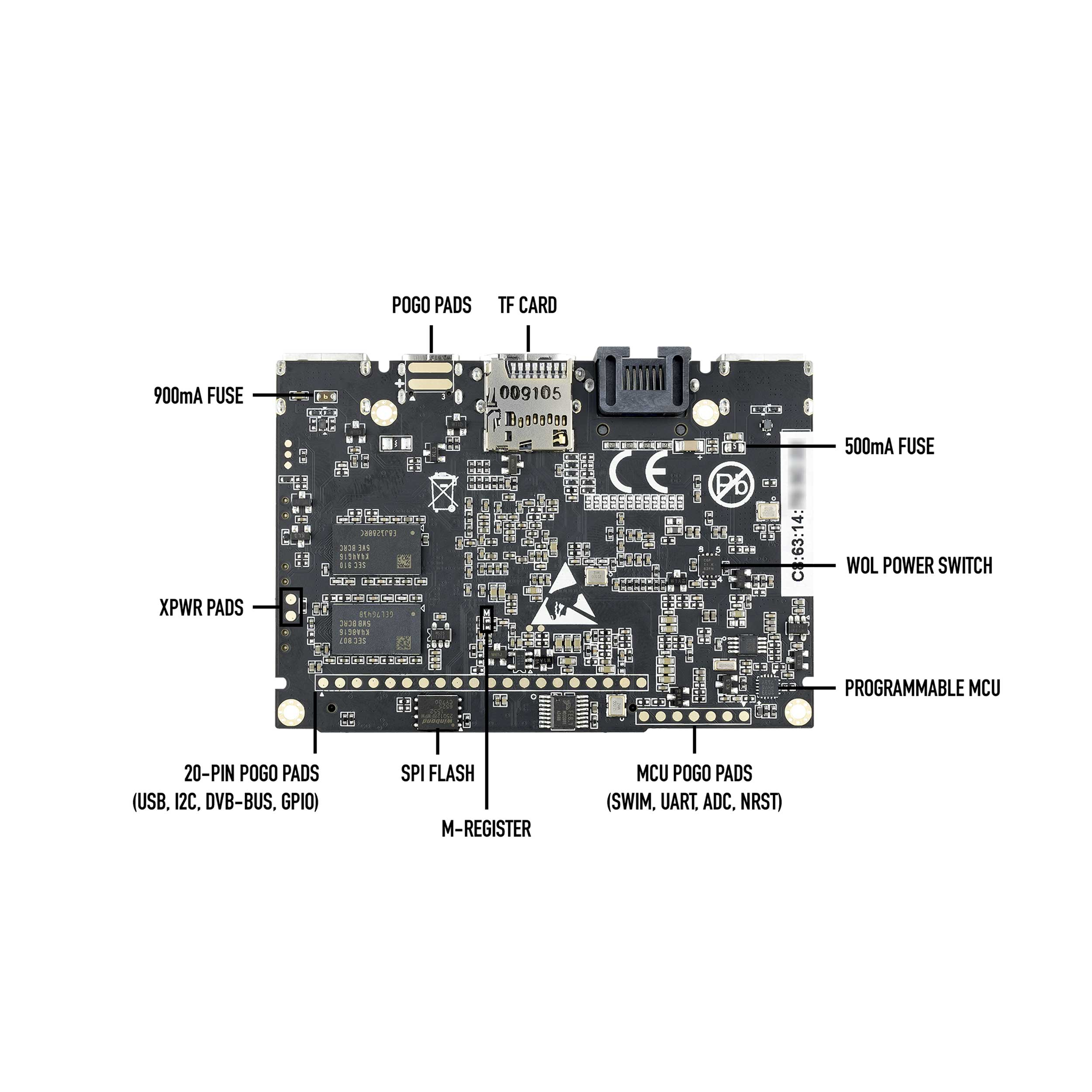 Khadas VIM2 Max Single Board Computer with Linux Ubuntu Mate 16 04 Support  DDR4 3GB eMMC 64GB