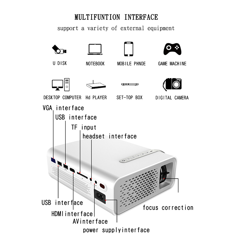 LED Projector HD 1080P Mini Home Theatre Movie Beamer HDMI USB VGA AV For Computer @JHLED Projector HD 1080P Mini Home Theatre Movie Beamer HDMI USB VGA AV For Computer @JH