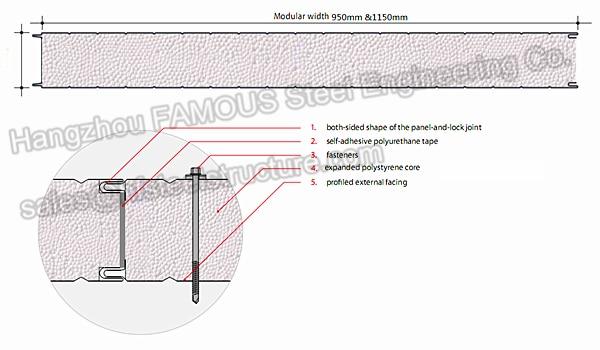 1150mm breite 50mm Dicke EPS Sandwich Stahl Wand oder ...