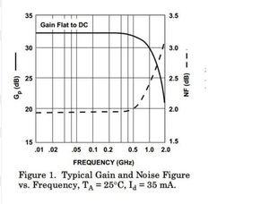Image 5 - Receptor de señal de banda ancha RF de 1MHz a 2GHz, 64dB, receptor de señal para Radio FM HF VHF UHF Ham