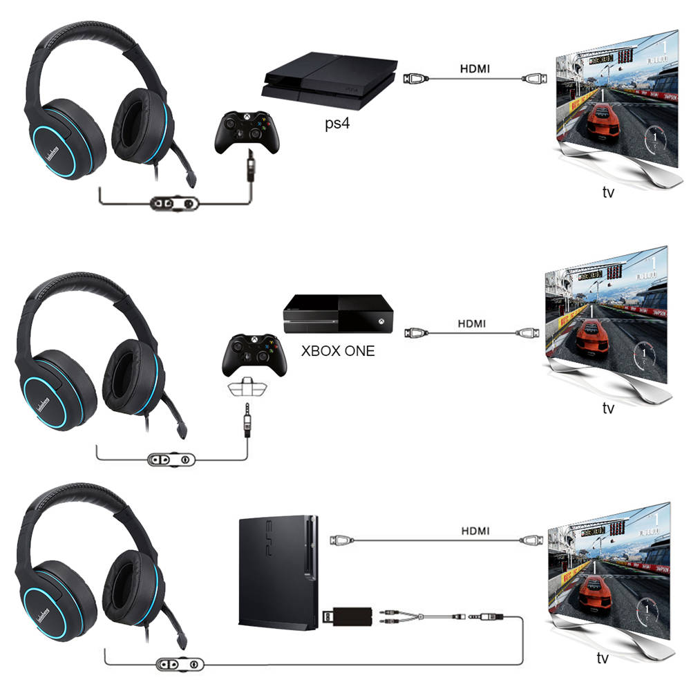US $24 33 39% OFF|badasheng 7 1 Surround Sound channel USB Gaming Headset  Wired Headphone with Mic Earphone Volume Control Noise Cancelling 5 in 1-in