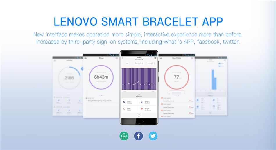 Lenovo HW01 PLUS Smart Bracelet with PAI Metrics Heart Rate Smart band IP67  Waterproof Wristband Activity Fitness tracker
