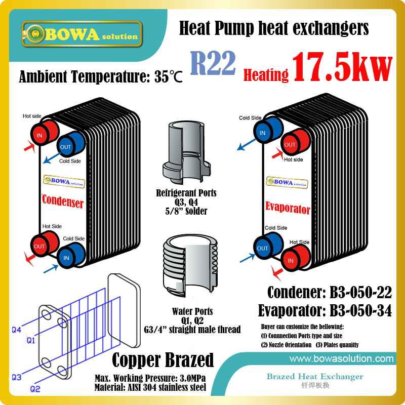 17.5KW(5RT) R22 heat pump water heater heat exchanger, including condenser B3-050-22 and evaporator B3-050-34 b3 014b 32d copper brazed stainless steel plate heat exchanger working as condenser or evaporator replaces kaori k030 30m gb6
