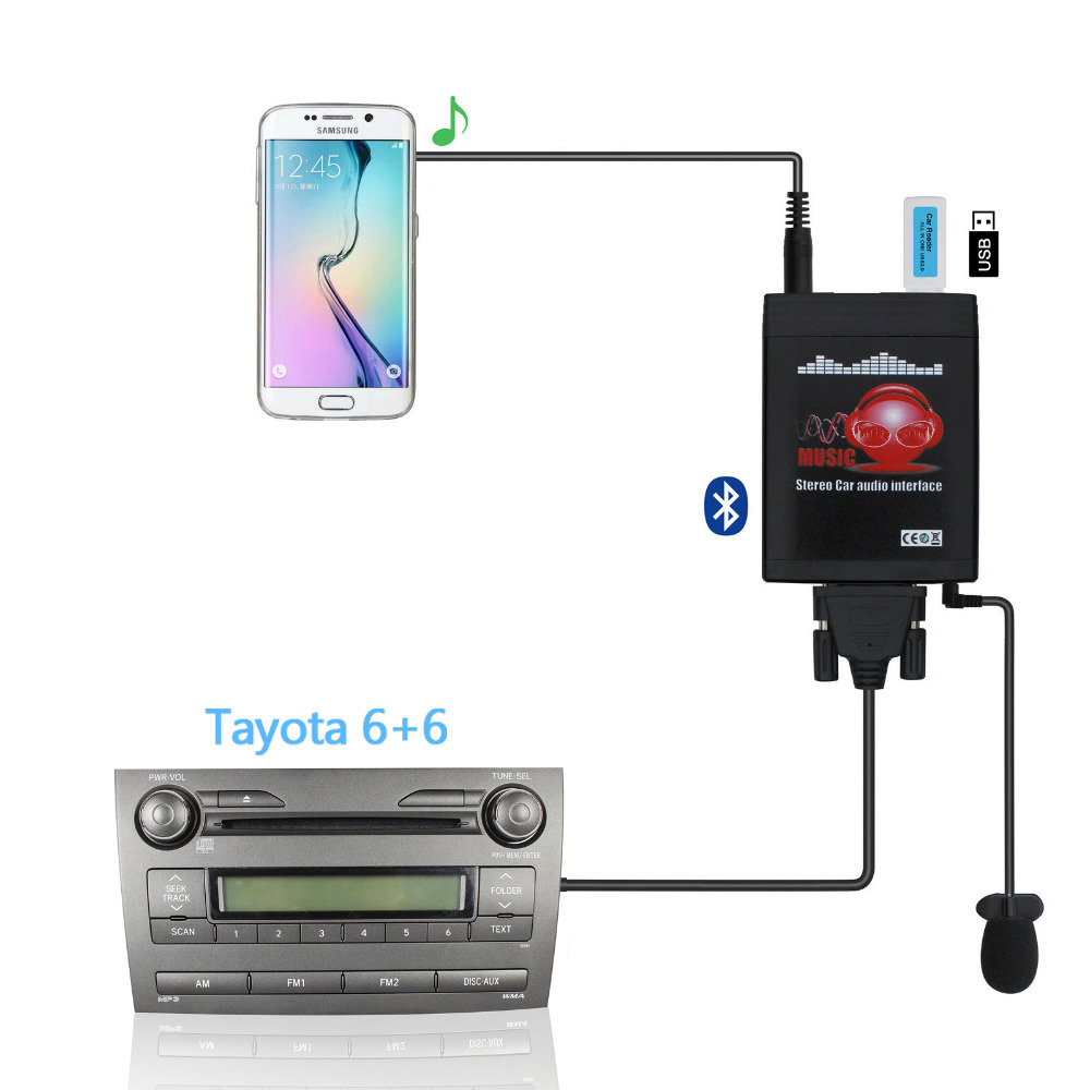 все цены на Car MP3 USB/AUX 3.5mm Bluetooth Adapter Stereo Hands Free Auto CD Changer Adapter for Toyota 6+6Pin RAV4 Corolla Avensis QX989