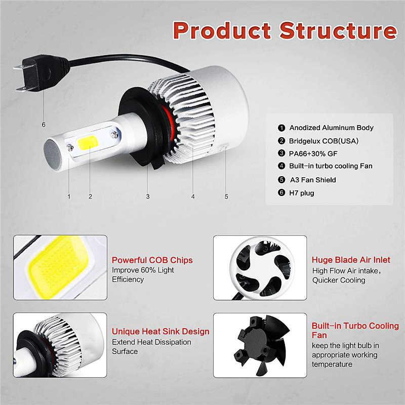 Oslamp S2 LED H4 H7 H13 H11 H1 9005 9006 H3 9004 9007 9012 5202 Car Headlight Bulbs 72W 8000LM Car LED Headlamp Bulb 6500K 12V