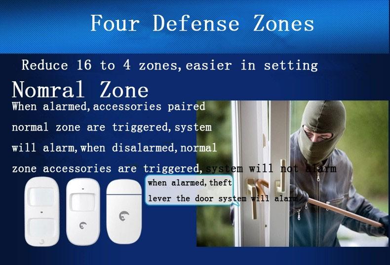 Four defense zone