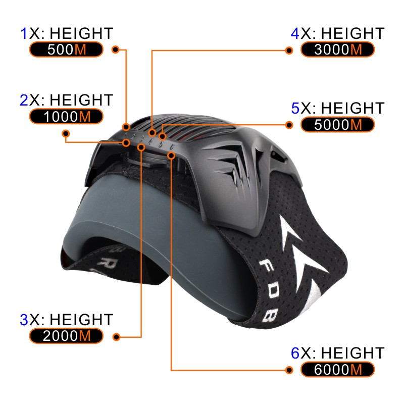 NEW FDBRO Sports masks  packing style black High Altitude training Conditioning sport mask 2.0 with box FREE SHIPPING phantom sport mask s m l sizes 5 different colors for choose training sport mask unisex use mask free shipping