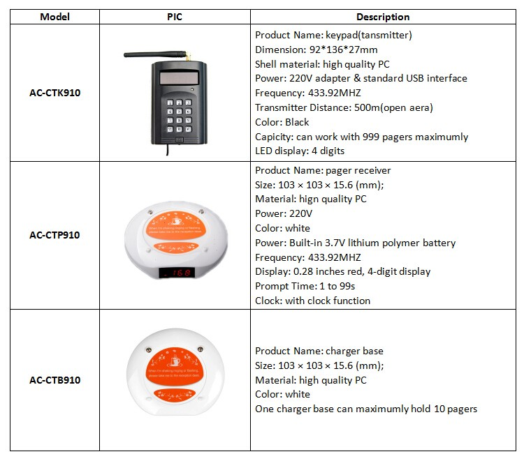 coater pager call system